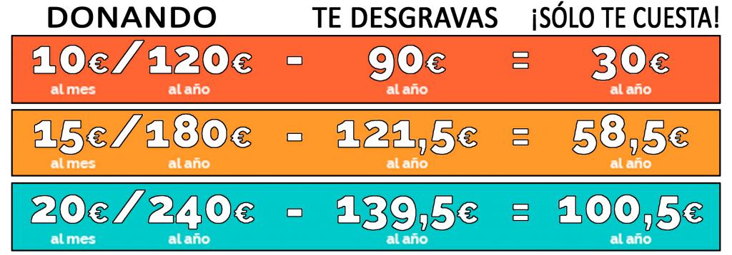 CUADRO-COSTO-DE-DONACIONES